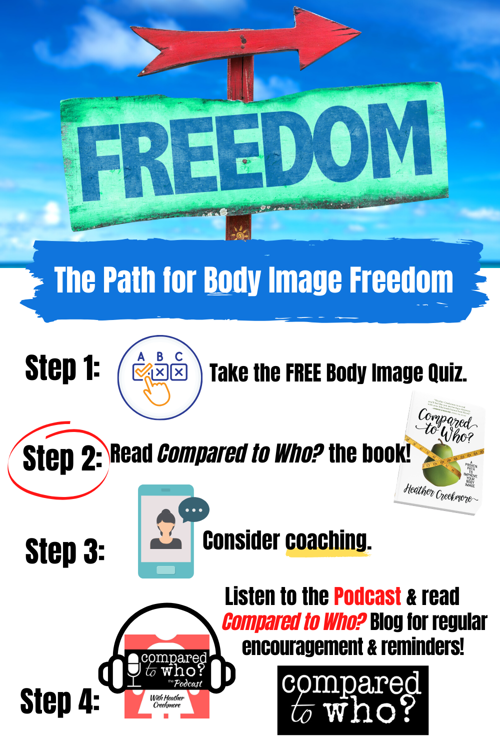 path to freedom from body image issues and insecurity